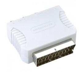 SCART Adapter M